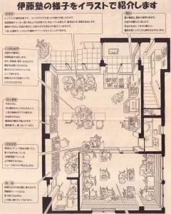 伊藤塾の教室の様子 大阪個別指導